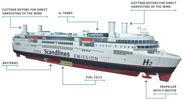 hidrogeno en barcos