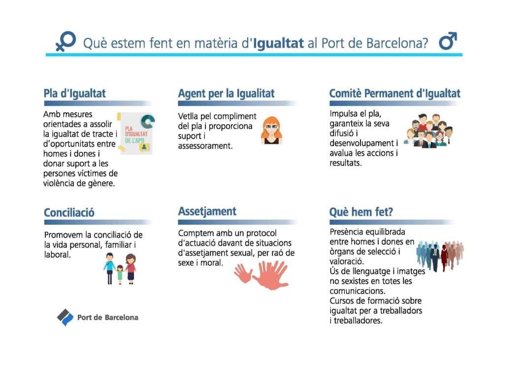 puerto de barcelona igualdad